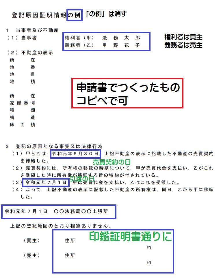 登記原因証明情報【自分で所有権移転登記】