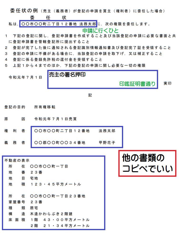 代理権限証明情報【自分で所有権移転登記】